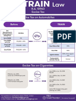 Train Infographic Excise Tax