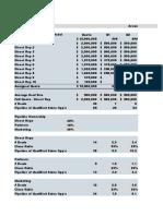 Sales Pipeline Planning Model
