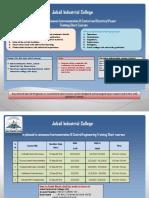 EE Courses Description 2015