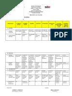 gap analysis 2019.docx