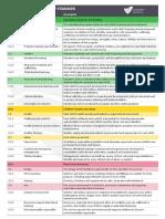 RevisedNQSHandoutA4 (1).pdf
