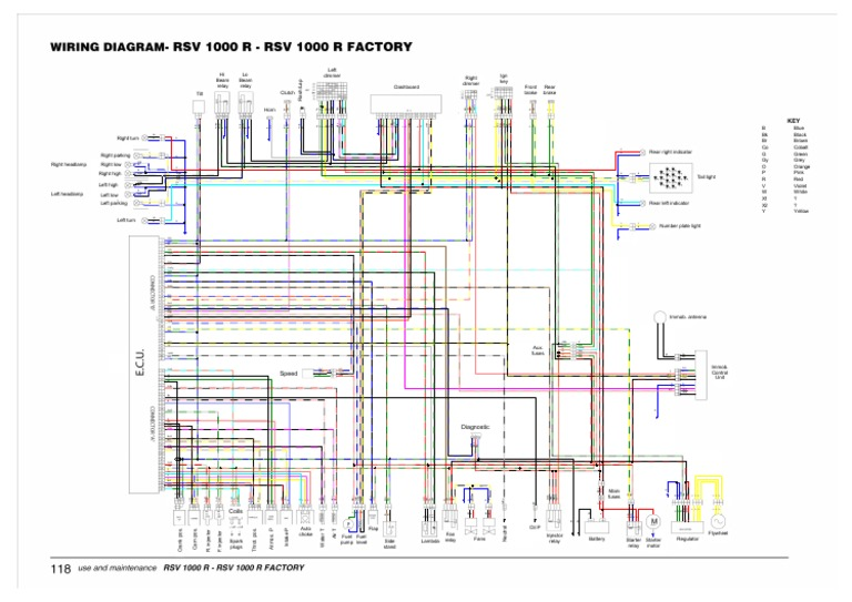 [SCHEMATICS_4CA]  Speed | Aprilia Rsv Wiring Diagram |  | Scribd