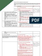 Modifiche Regolamento Assemblea (1)