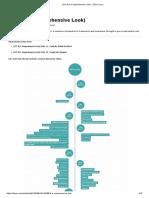 Top Spring Framework Interview Questions _ Baeldung
