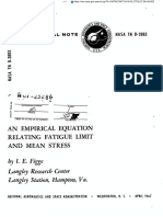 An Empirical Equation Relating Fatigue Limit and Mean Stress - NASA.pdf