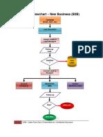 HPE 3PAR StoreServ Storage Concepts | Cache (Computing