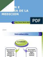 Funcion e Historia de La Medicion