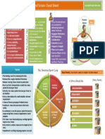 AgileScrumCheatSheet.pdf