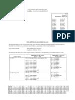 DC 8 Type Certificate