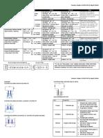 Summary Chapter 6.pdf