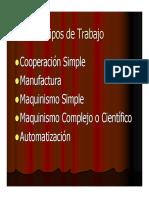 Tipos de Trabajo (presentación).pdf