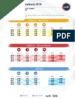 Indice Sintético de Calidad.pdf