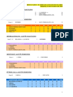Resultados 16ª jo.docx