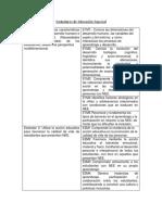 Estándares de Educación Especial.docx