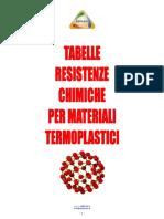 Tabella compatibilità chimica