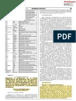Disponen La Publicacion en El Portal Institucional Del Minis Resolucion Ministerial n 486 2018 Produce 1708524 1