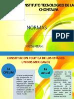 Diapositiva NORMAS