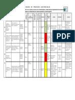 mapa-de-riesgos-uci-uce.pdf