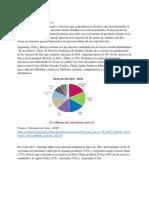 EXPORTACIONES DE LITIO 6.docx