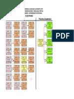 Malla Telecomunicaciones Virtual V5 profesional + practica Color 2018-05-23