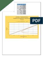 Curva de energía especifica CANAL TRAPEZOIDAL.docx