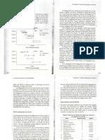 La Dirección de Proyectos en Las Organizaciones - Davidson Frame - Capítulo 6 - Segunda Parte