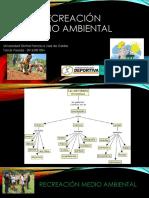 Recreación Medio Ambiental