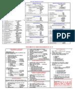 Listas de chequeo DC-3.xls