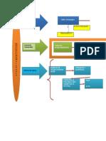 Ev2 Plantilla Caracterizacion de Procesos -Ejemplo