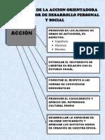8 ACCION ORIENTADORA.docx