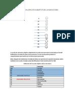 Escala de Valoracion Subjetiva de La Actividad 3 Tutor 5beda338c4a61