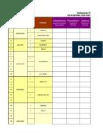 Matriz de Información de Instancias de Concertación 12 de Marzo