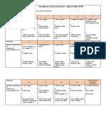Comisiones JLyE 2018.pdf