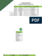 Jadwal USBN MTs 2018-2019 Revisi.xlsx