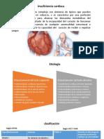 Ic Patologia