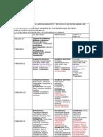 BORRADOR DE PROYECTO DE PROGRAMACION 2015.docx