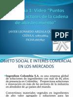 """Evidencia 1 Video """"Puntos Críticos en Actores de La Cadena de Abastecimiento"""""""
