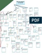 mapa conceptual naguib mahfuz.docx