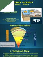 SESION 3 - TECTONICA DE PLACAS.pptx