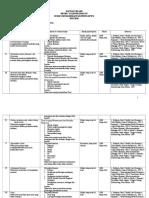 SAP 2015.doc