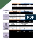 299342272-Plan-de-Trabajo-UNADM.xlsx