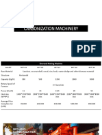 Carbonization Machinery