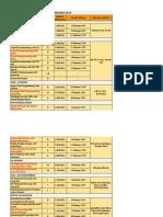 Kosa Kata TOEFL (BenPinter Kursus Online)