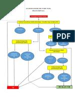 ALUR DIAGNOSIS TBC PARU PADA.docx