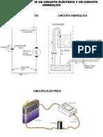 Unidad 0 SCS.pdf