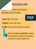 Difusión Atómica.pdf