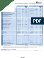 Ertacetal C Acetron GP PDS GLOB E 19092016
