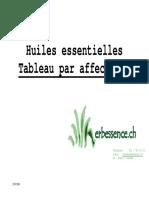 Huiles.Essentielles.par.affections_par_Herbessence.ch.pdf