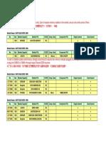 Motherboard Memory Ga x48t Dq6