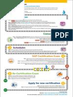 Direct certification.pdf